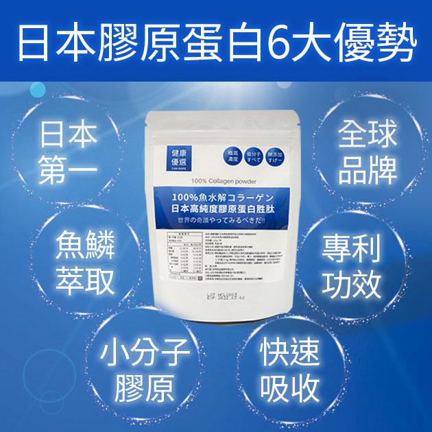 【買3送1】100%日本高純度膠原蛋白袋裝 2